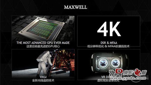 GTX980/970将加成新技术汇总